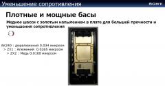 Sony NWZ-ZX2 обзор технических характеристик