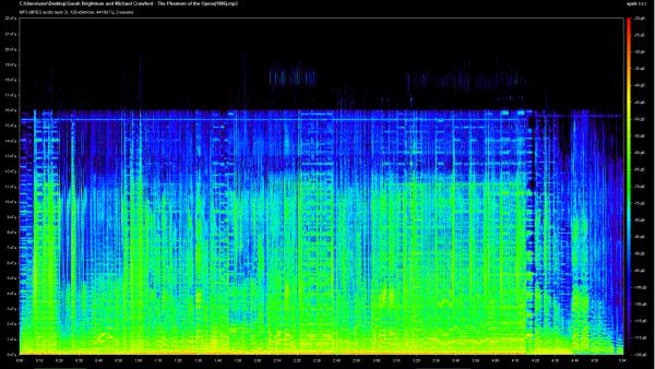"Sarah Brightman ""The phantom Of The opera""_MP3 128кбитс"