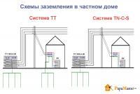 sxema-zazemleniya-v-chastnom-dome.jpg