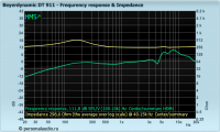 Beyerdynamic_DT 911_fr_impedance.png