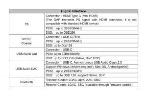 N6ii_Spec_Digital_Interface.JPG