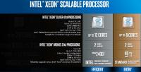 Intel-Scalable-Processor-Family-Skylake-SP-Silver-and-Bronze.jpg