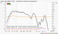 Sony Fake_MDR V 700 _All_-_-_HDM1_-_24_20-20k_-_fr_impedance.png