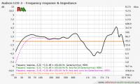 Audeze_LCD-2_All_-_-_HDM1_-_24_20-20k_-_fr_impedance.png