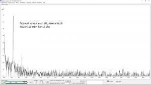 Спектр пк 100мВт 15 Ом.jpg