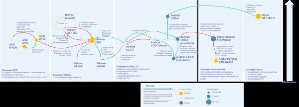 HP starmap 20210122